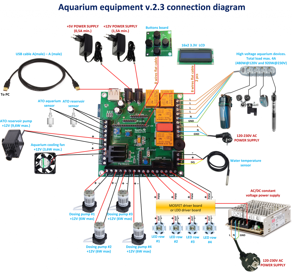 Aquarium equipment connection diagram v.2.3