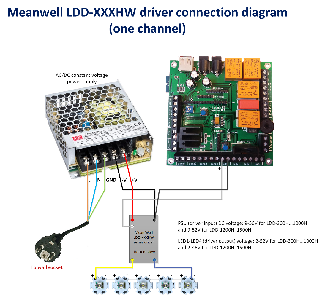 Meanwell Led Driver Wiring Diagram