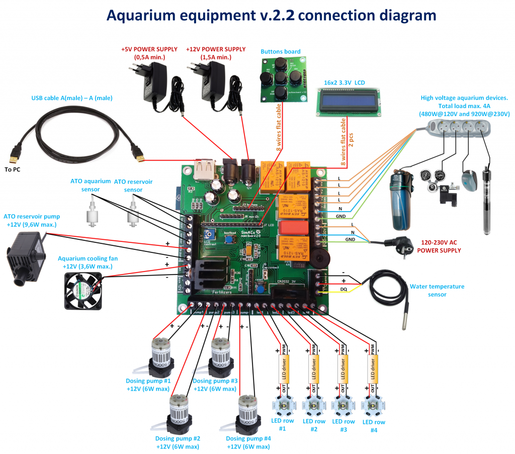 Aquarium equipment connection diagram v.2.2