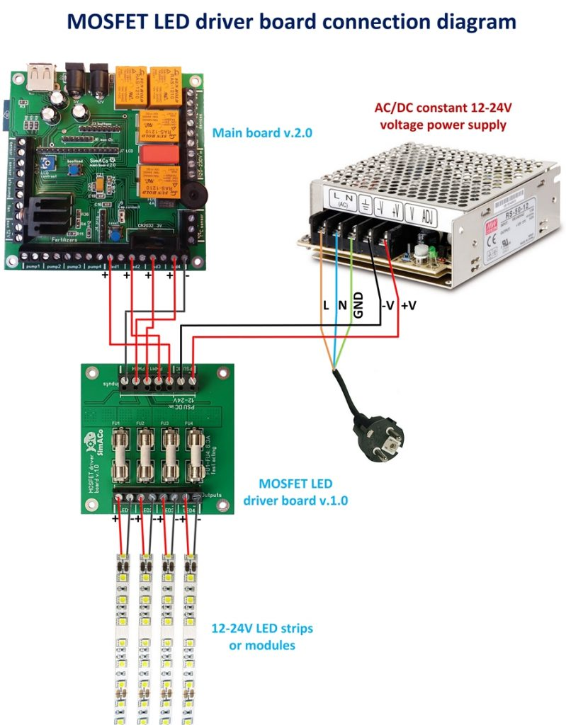 MOSFET driver board connection diagram